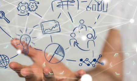Competências TICE para a inovação digital das empresas | Questionário às empresas